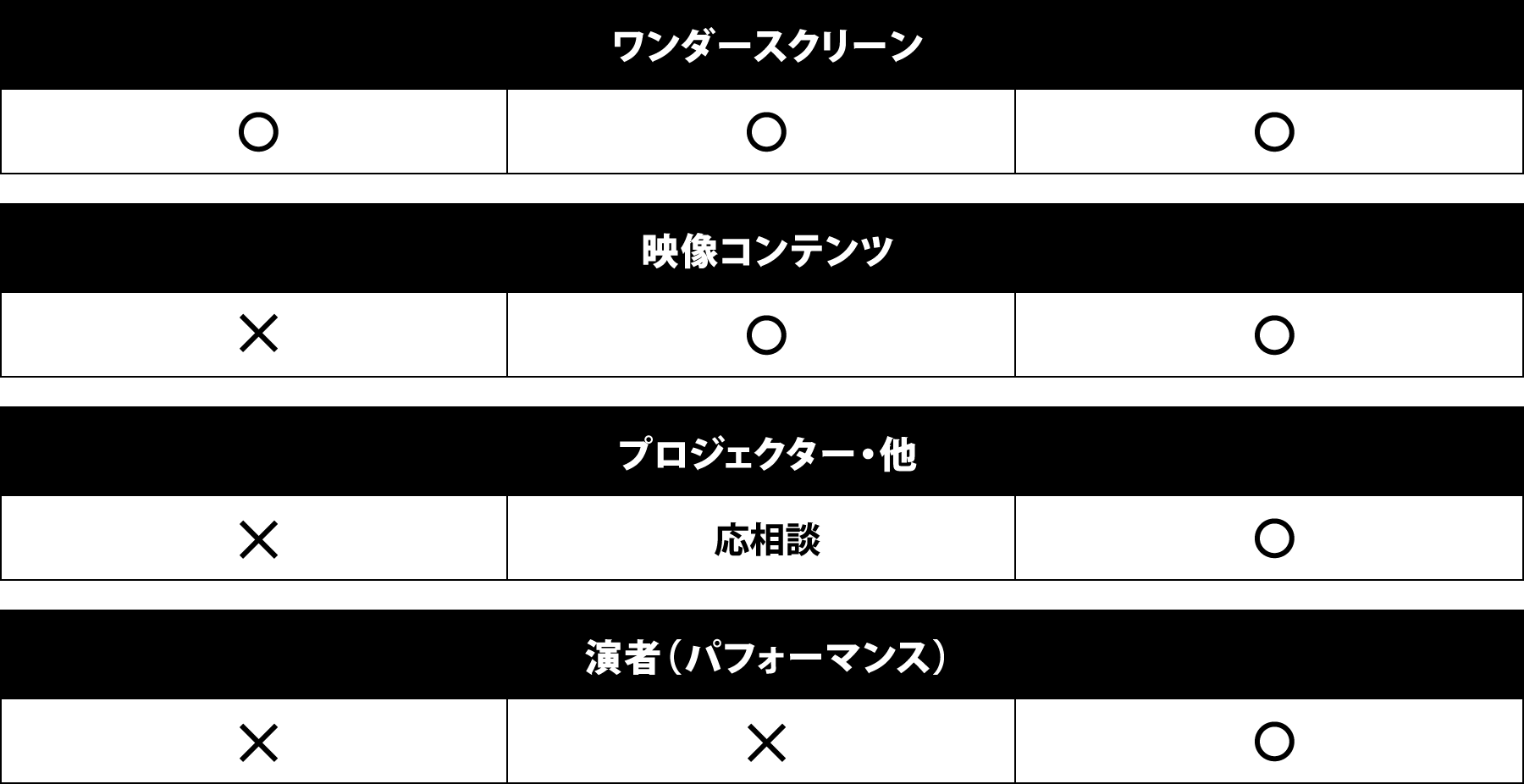 PHスクリーン 映像コンテンツ 演者(パフォーマンス) トラス・他機器全般